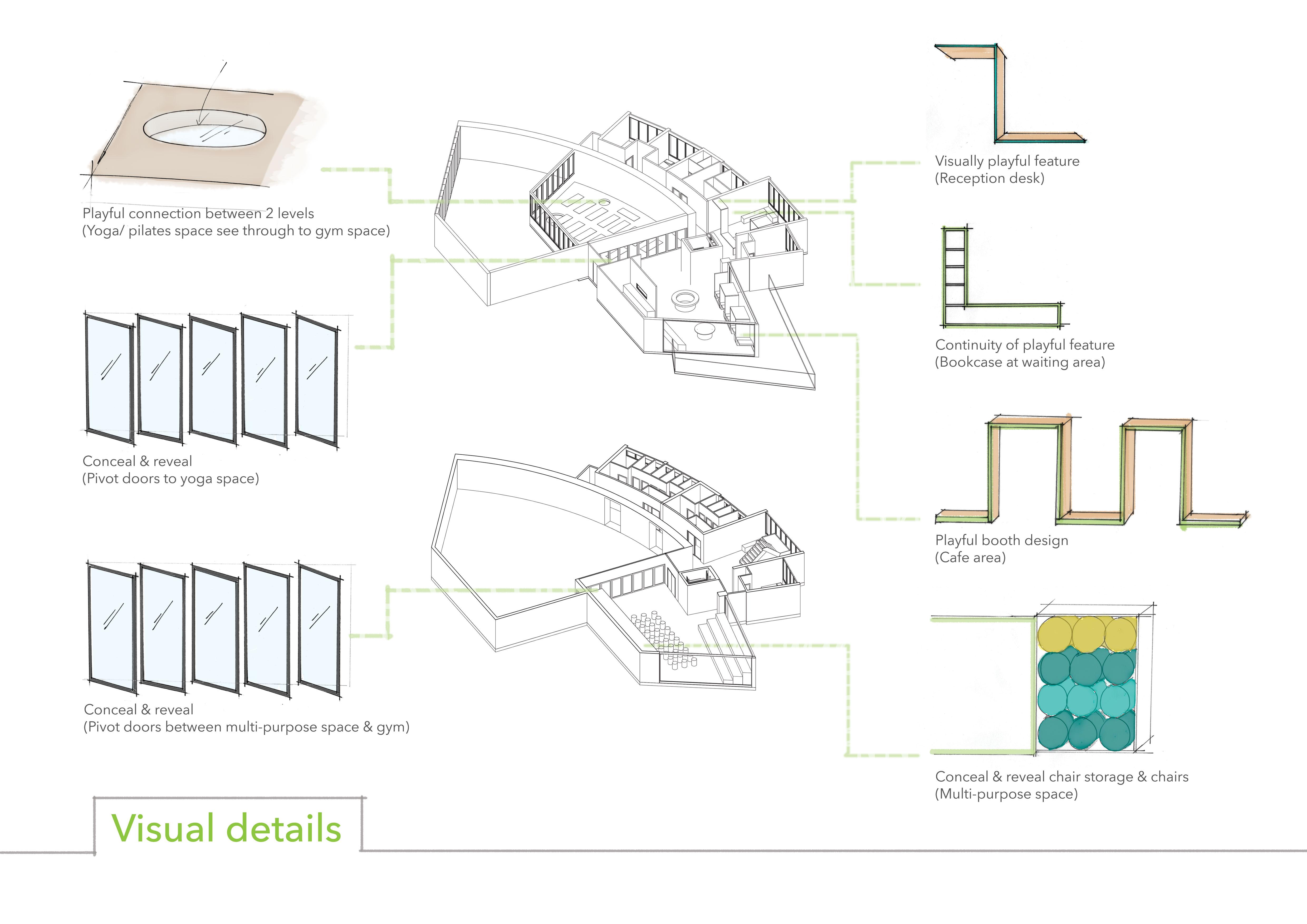 Concept for Wellness Centre